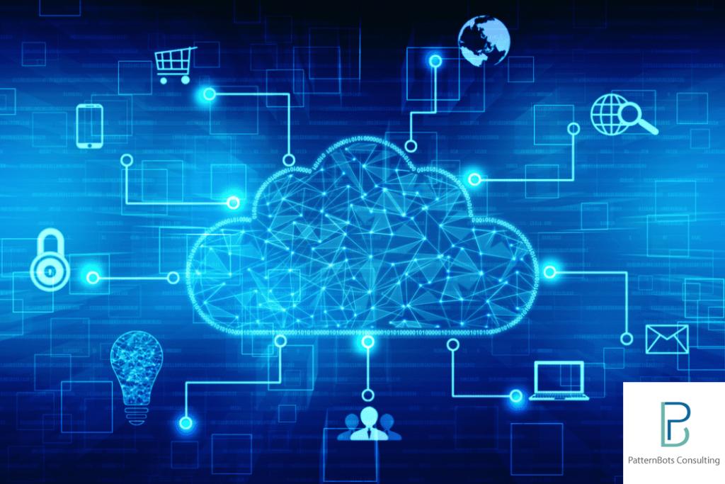 cloud migration-app modernization-patternbots